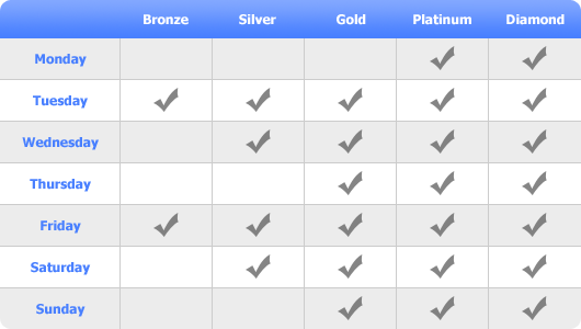 bingo liner free bingo games table